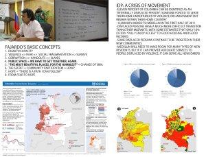 IDP spread