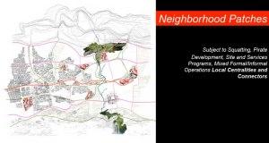 Neighborhood Patches