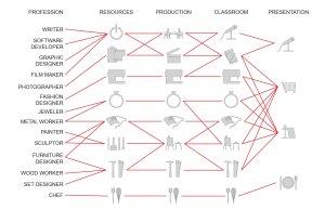 achrati program diagram