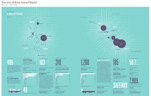 feltron report