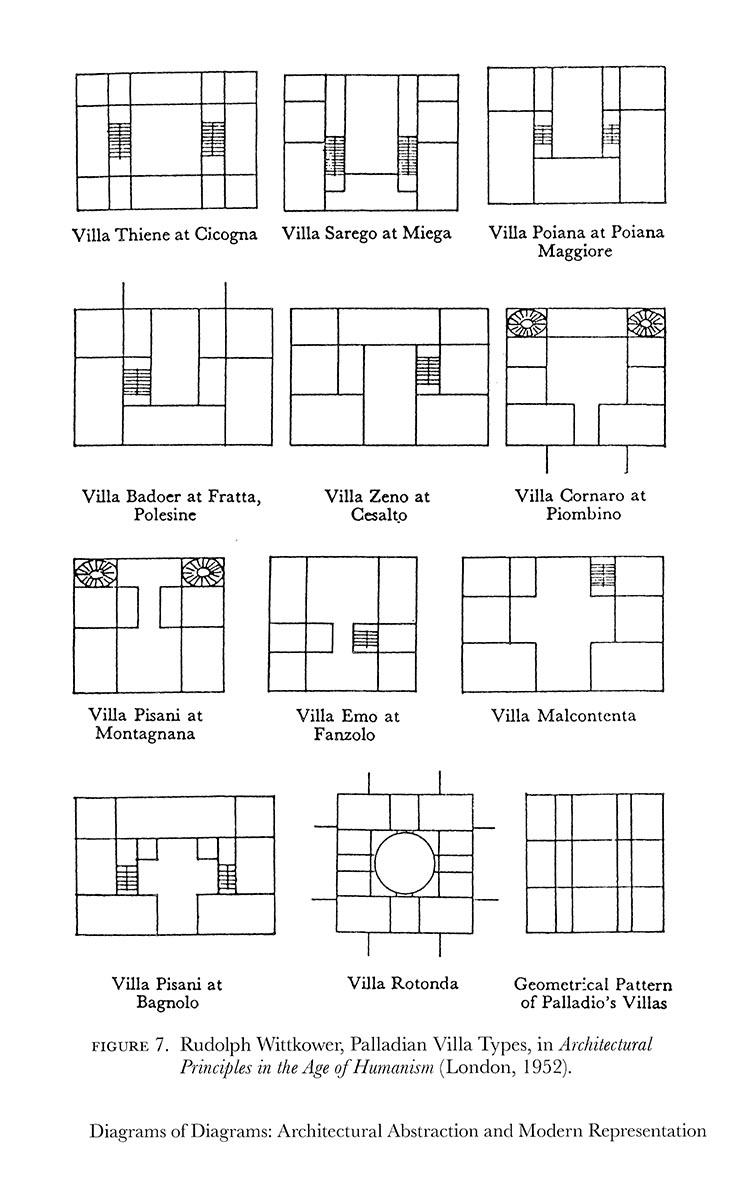 Bedroom Floor Plan Template