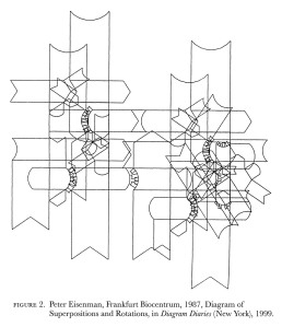 Diagrams of Diagrams: Architectural Abstraction and Modern Repre